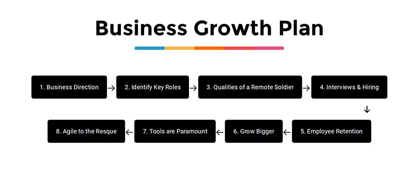 business-growth-plan