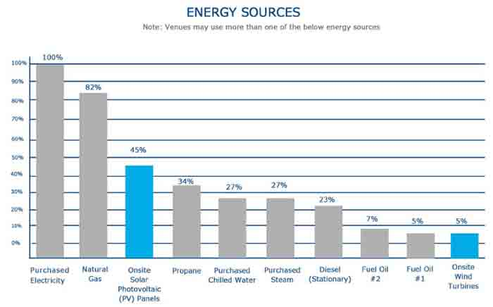 energy-sources